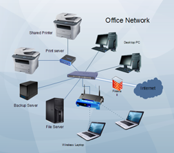 office-networksmall